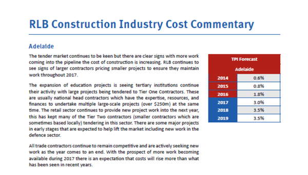 Included in Australian Construction Market Report - RLB Construction Cost Index